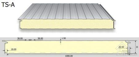 TS-A falpanel PUR, PIR (rejtett rögzítésű)