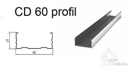 CD 60 gipszkarton profil 3 m (II. osztály)