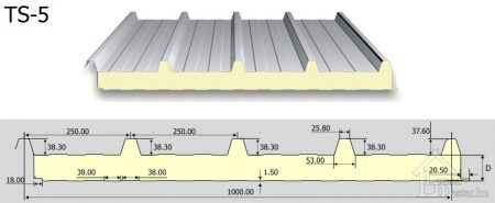 TS-5/R tetőpanel PUR (5 bordás) RAL 9002