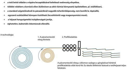 antikondi filc